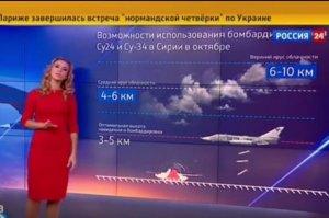 mujer-rusa-tiempo